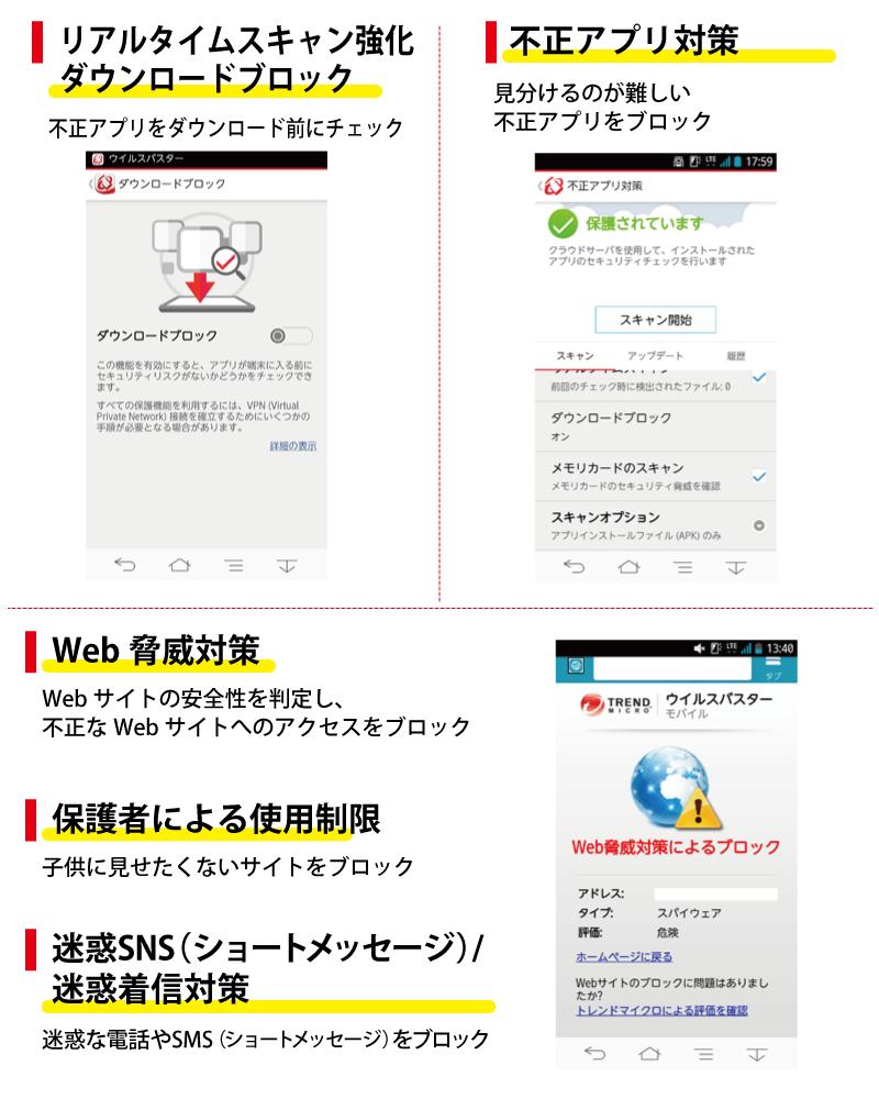 不正なアプリやWebサイトをブロック